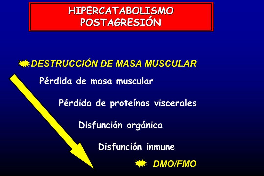 HIPERCATABOLISMO POSTAGRESIÓN