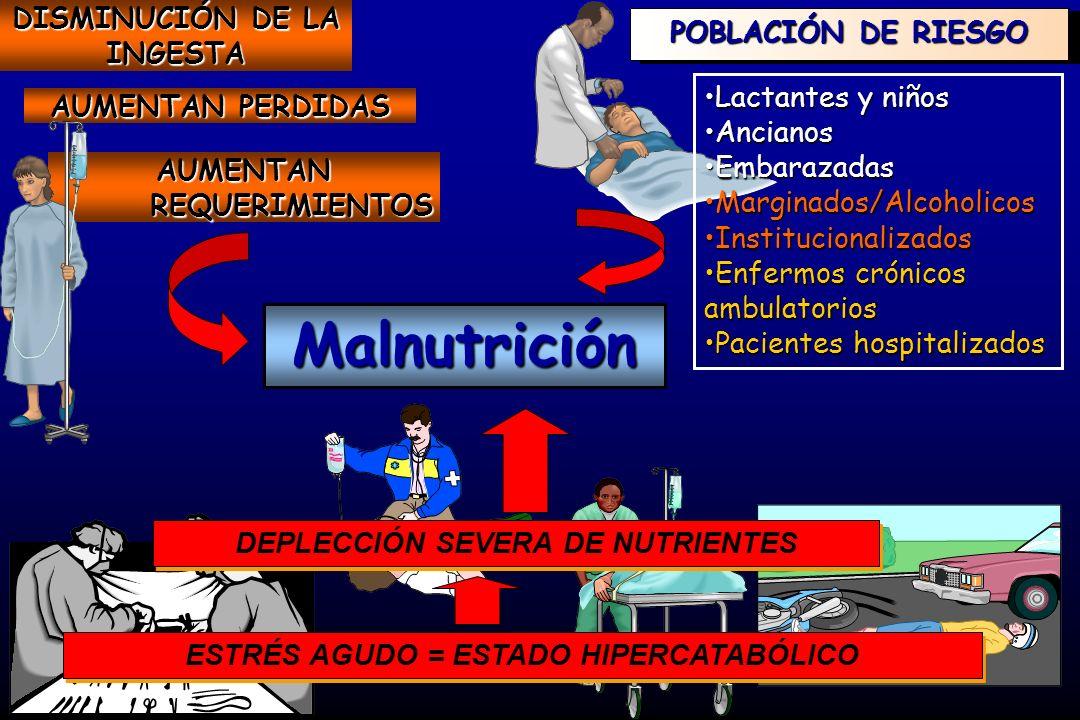 Malnutrición DISMINUCIÓN DE LA INGESTA POBLACIÓN DE RIESGO