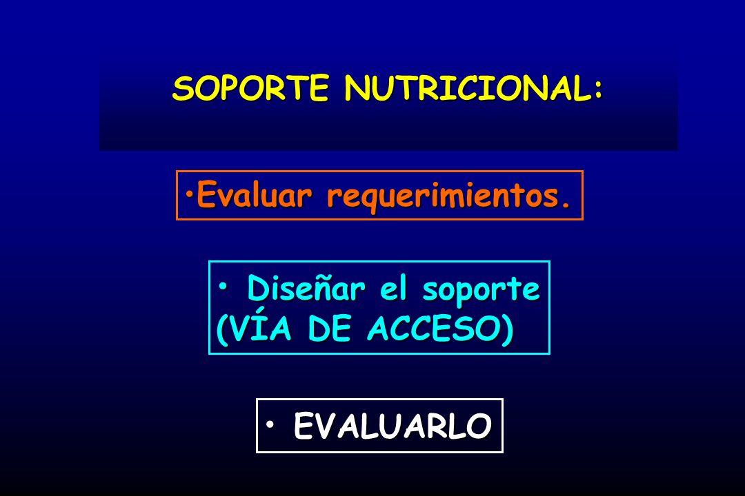 Diseñar el soporte EVALUARLO SOPORTE NUTRICIONAL: