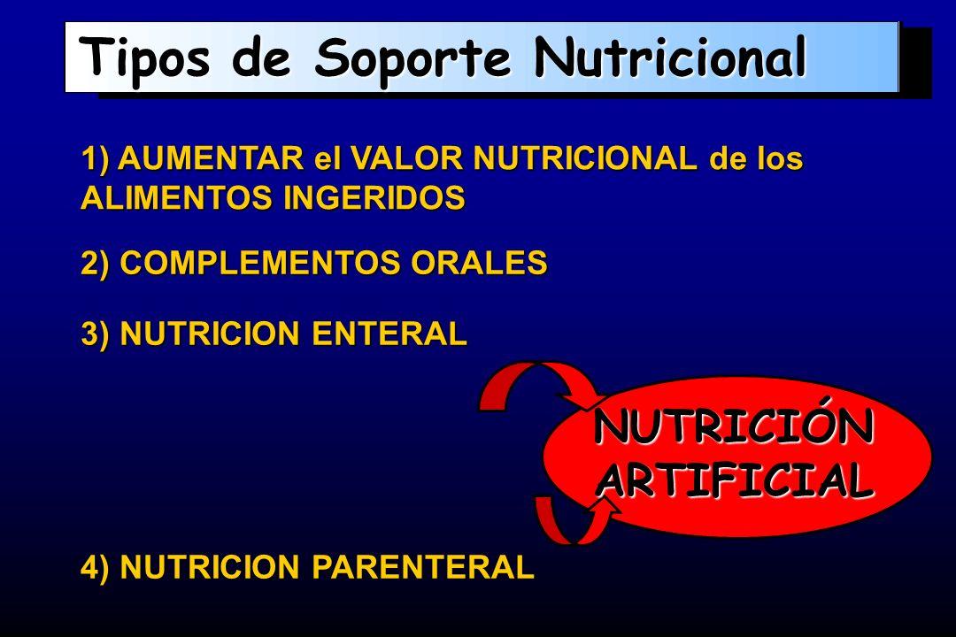 Tipos de Soporte Nutricional