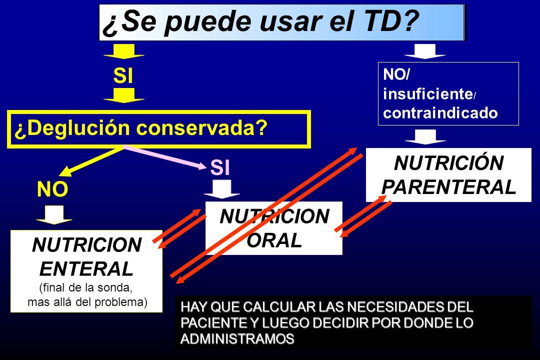 ¿Se puede usar el TD SI ¿Deglución conservada NO NUTRICIÓN