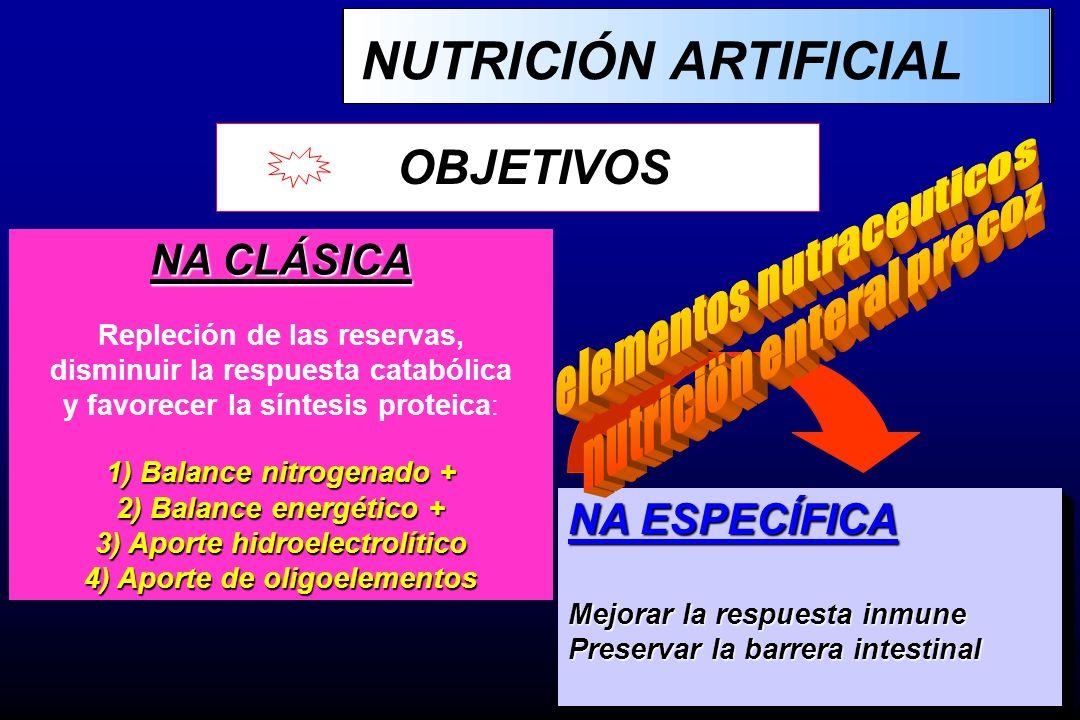 NUTRICIÓN ARTIFICIAL OBJETIVOS NA CLÁSICA NA ESPECÍFICA