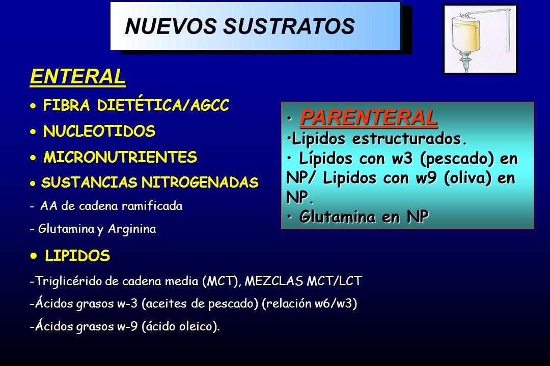 NUEVOS SUSTRATOS ENTERAL LIPIDOS PARENTERAL Lipidos estructurados.