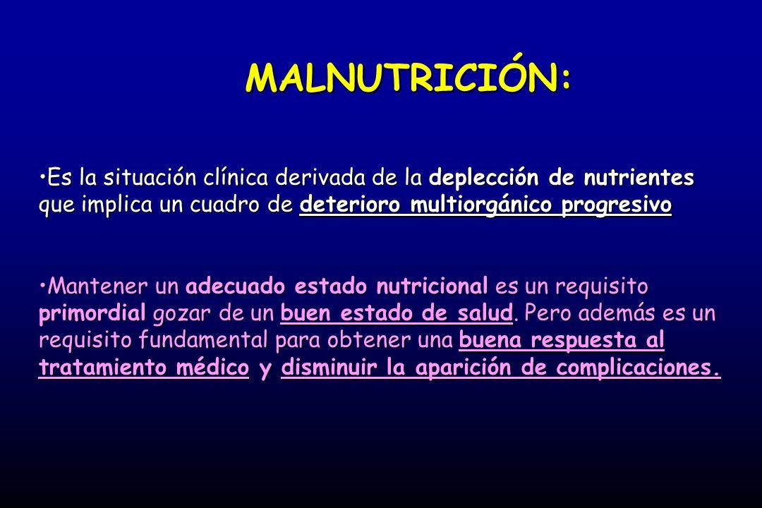 MALNUTRICIÓN: Es la situación clínica derivada de la deplección de nutrientes que implica un cuadro de deterioro multiorgánico progresivo.