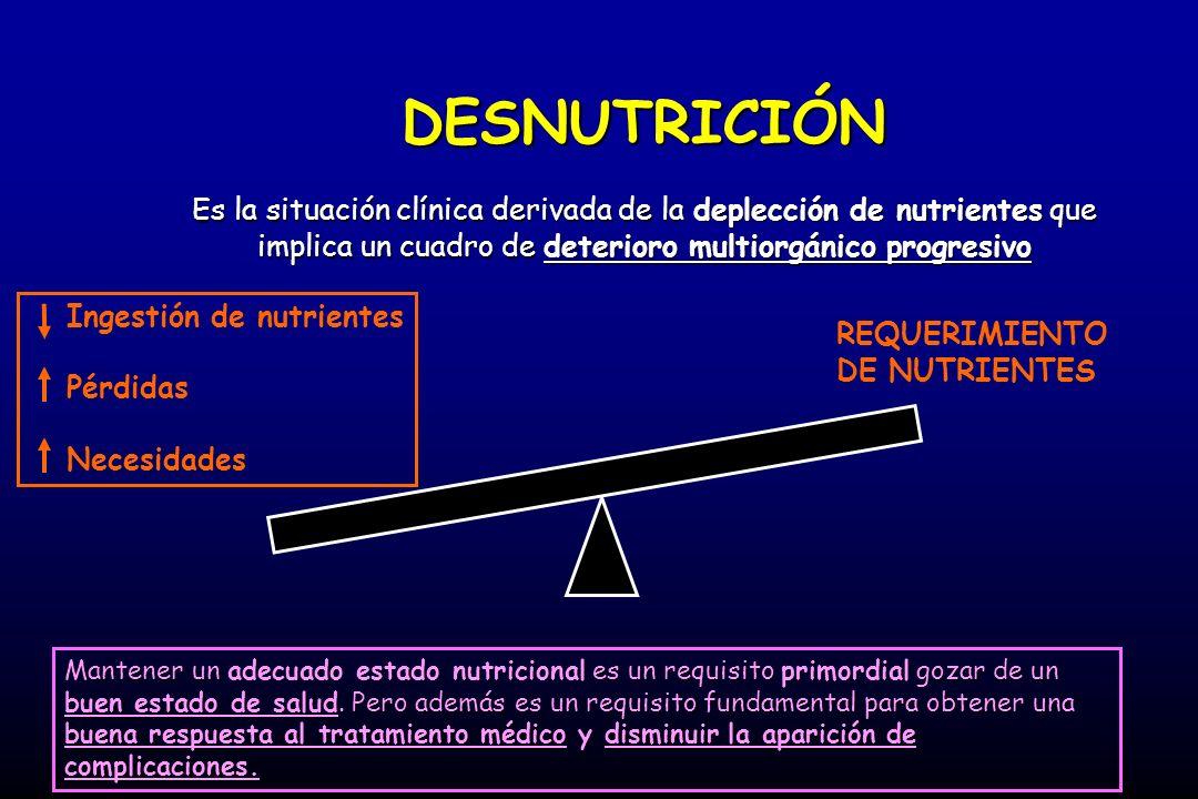 DESNUTRICIÓN Es la situación clínica derivada de la deplección de nutrientes que implica un cuadro de deterioro multiorgánico progresivo.