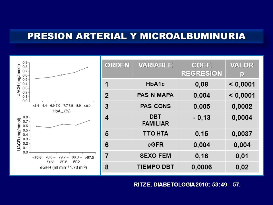 PRESION ARTERIAL Y MICROALBUMINURIA
