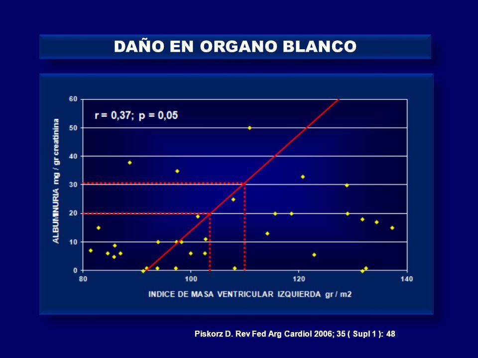 DAÑO EN ORGANO BLANCO Piskorz D. Rev Fed Arg Cardiol 2006; 35 ( Supl 1 ): 48