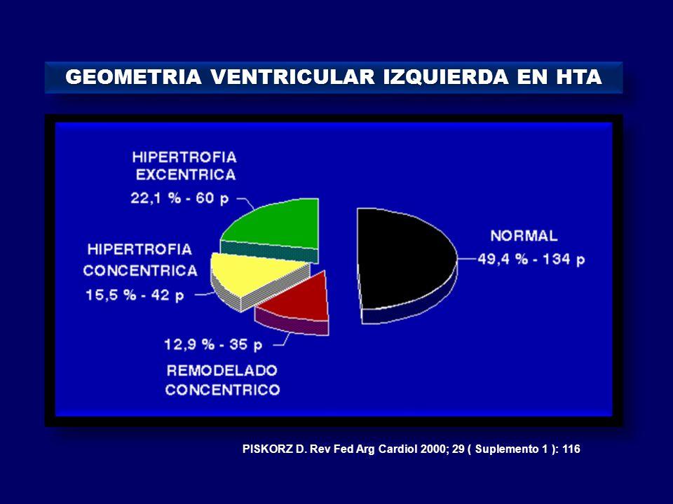 GEOMETRIA VENTRICULAR IZQUIERDA EN HTA