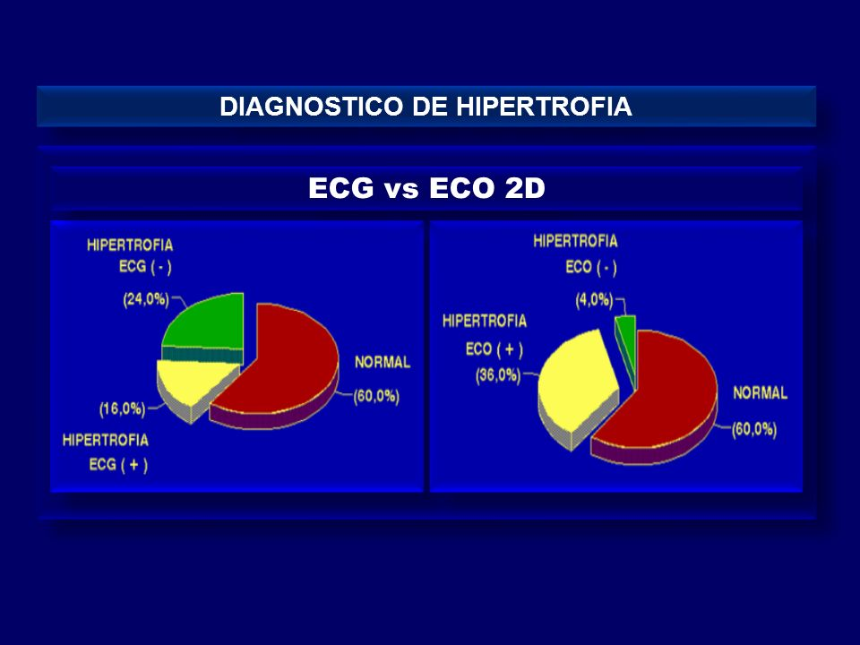 DIAGNOSTICO DE HIPERTROFIA