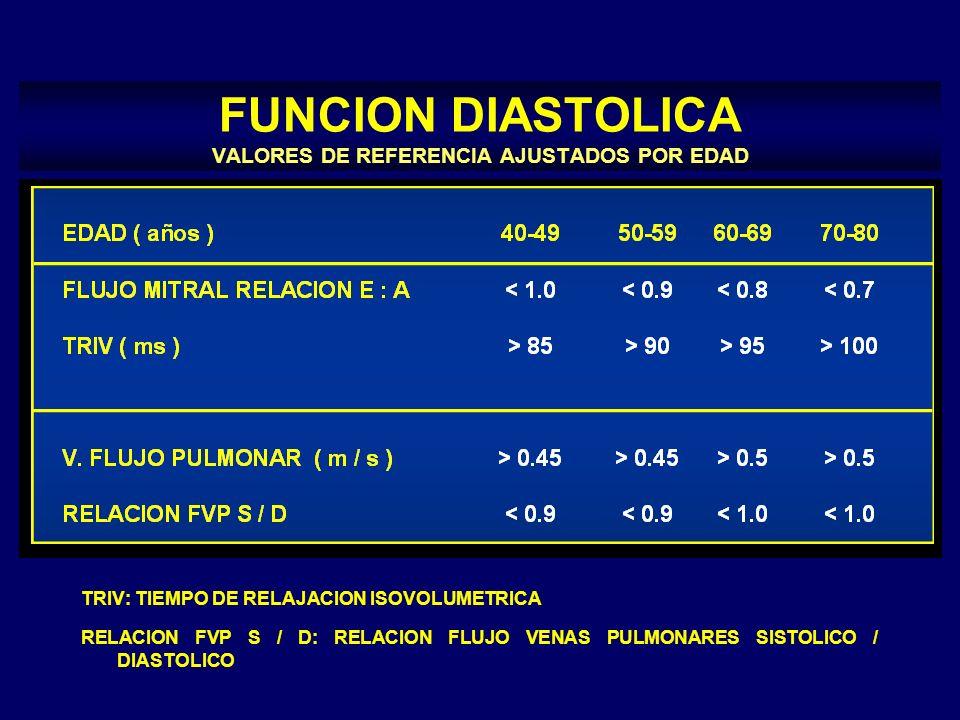 FUNCION DIASTOLICA VALORES DE REFERENCIA AJUSTADOS POR EDAD