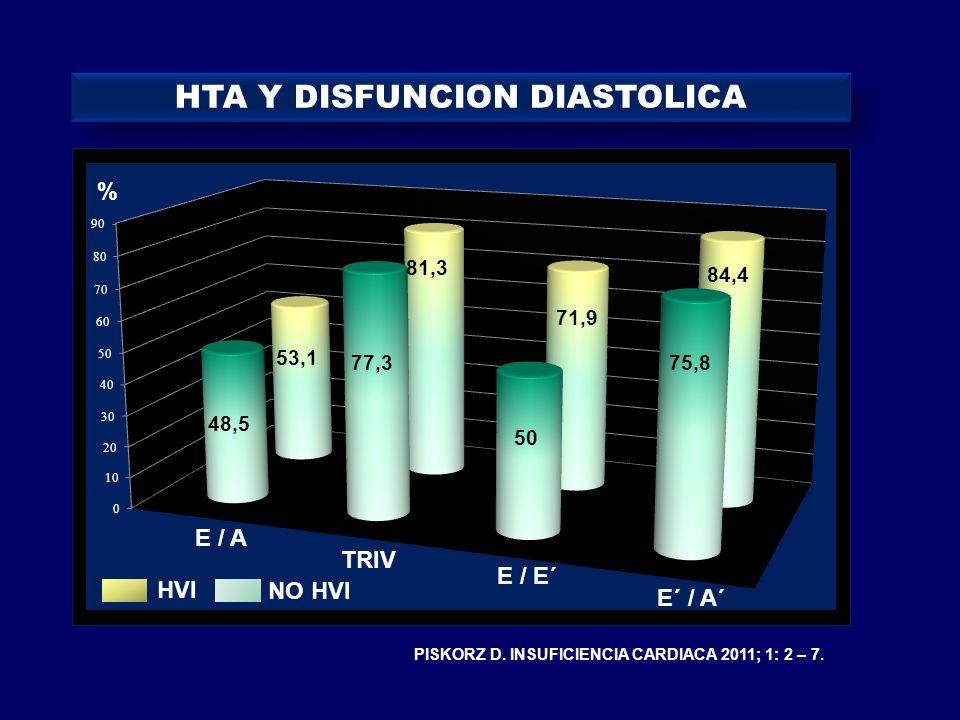 HTA Y DISFUNCION DIASTOLICA