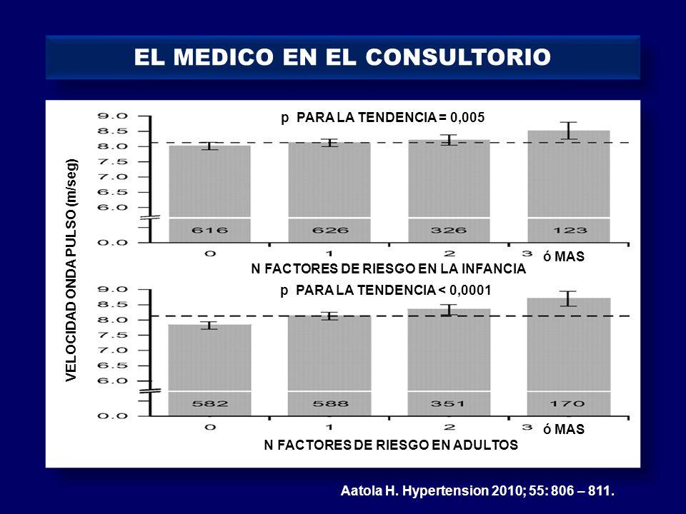 EL MEDICO EN EL CONSULTORIO