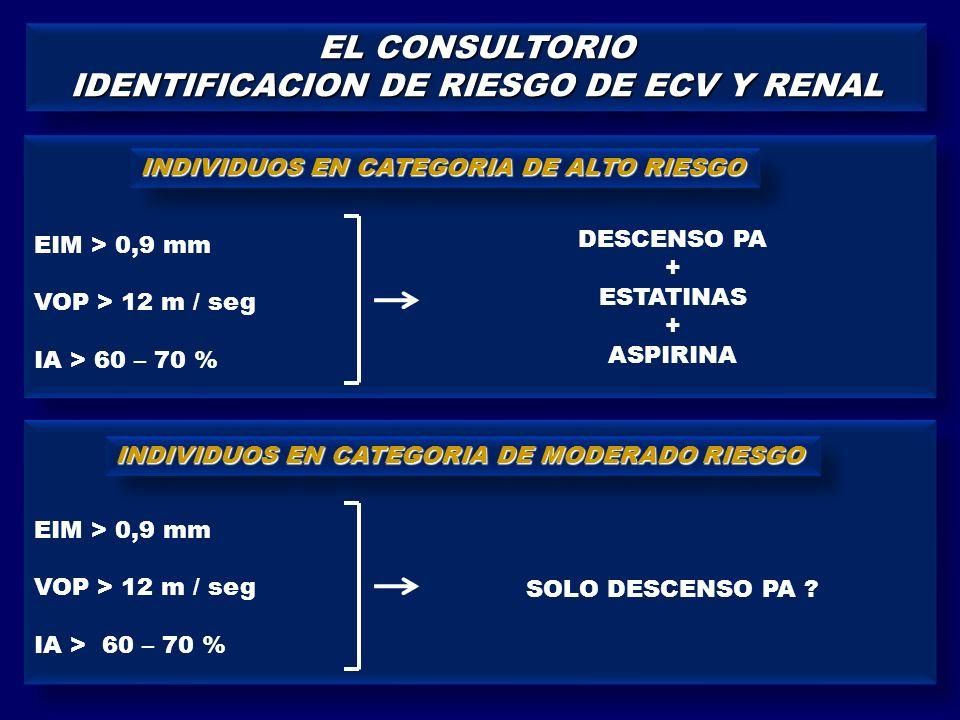 EL CONSULTORIO IDENTIFICACION DE RIESGO DE ECV Y RENAL