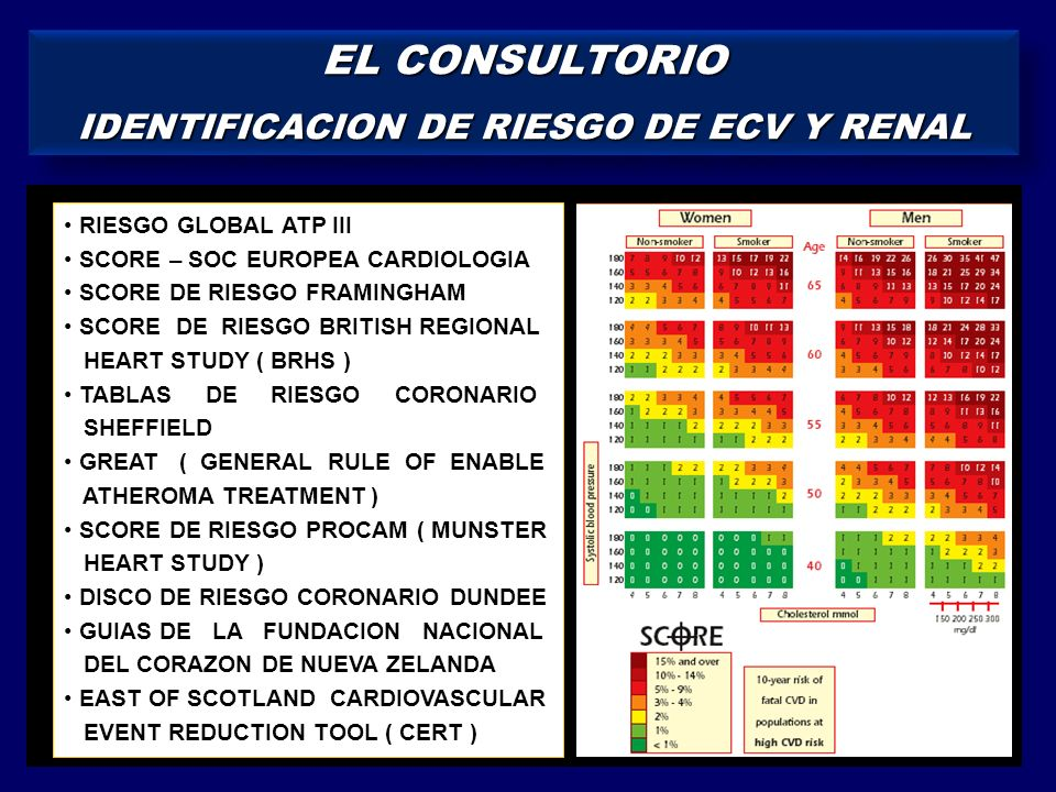 IDENTIFICACION DE RIESGO DE ECV Y RENAL