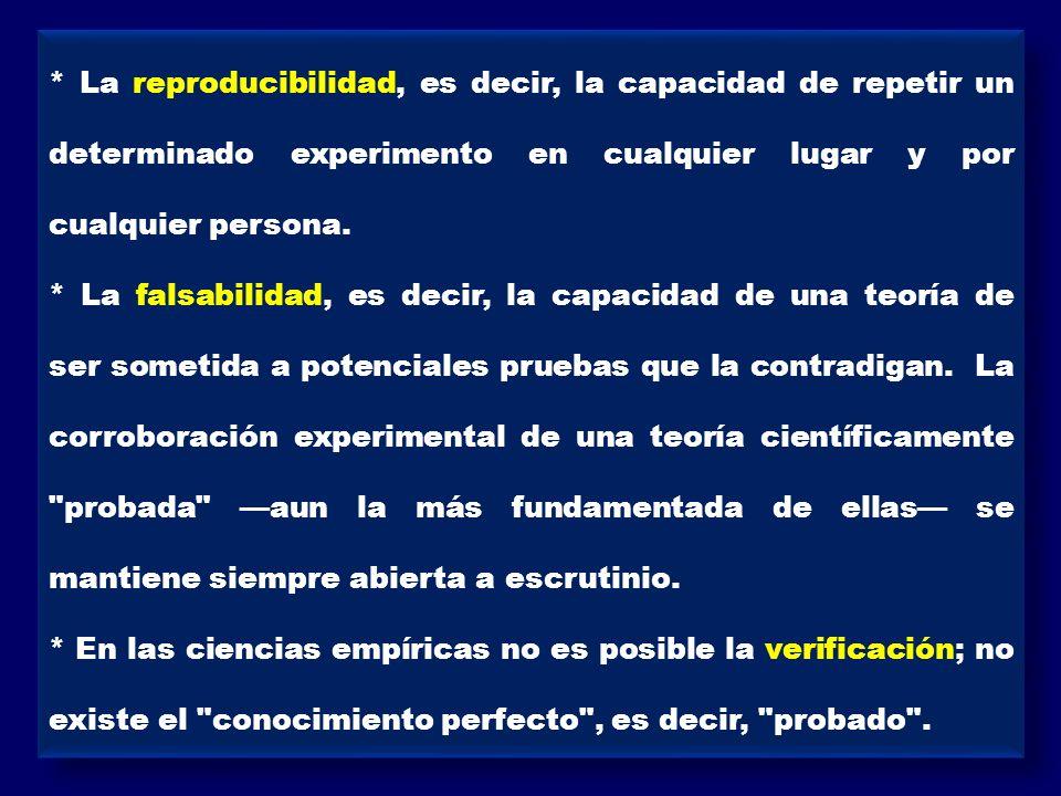 * La reproducibilidad, es decir, la capacidad de repetir un determinado experimento en cualquier lugar y por cualquier persona.
