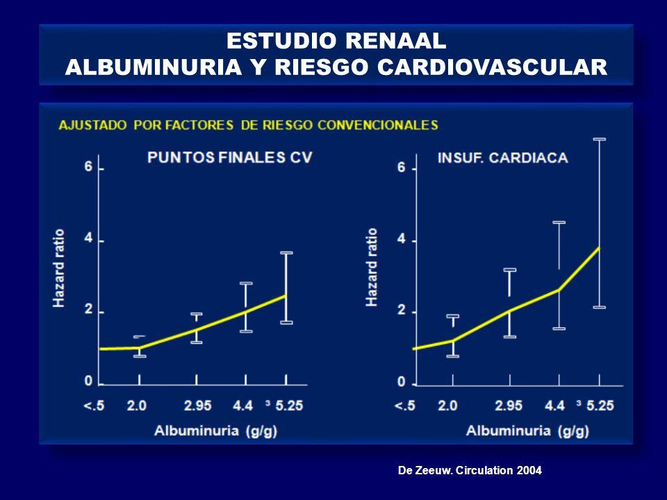 ESTUDIO RENAAL ALBUMINURIA Y RIESGO CARDIOVASCULAR