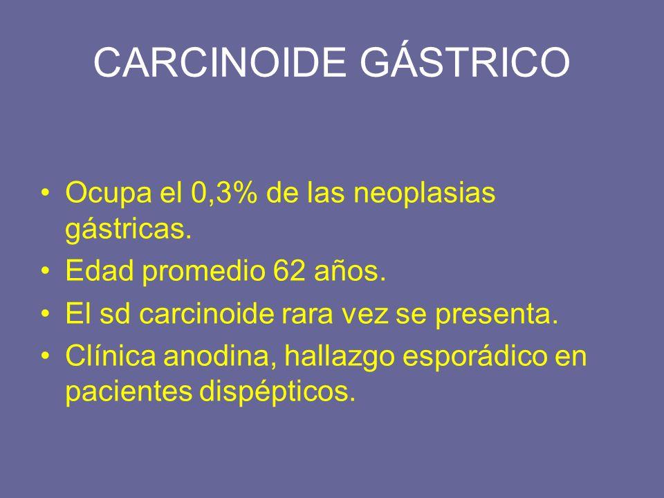 CARCINOIDE GÁSTRICO Ocupa el 0,3% de las neoplasias gástricas.