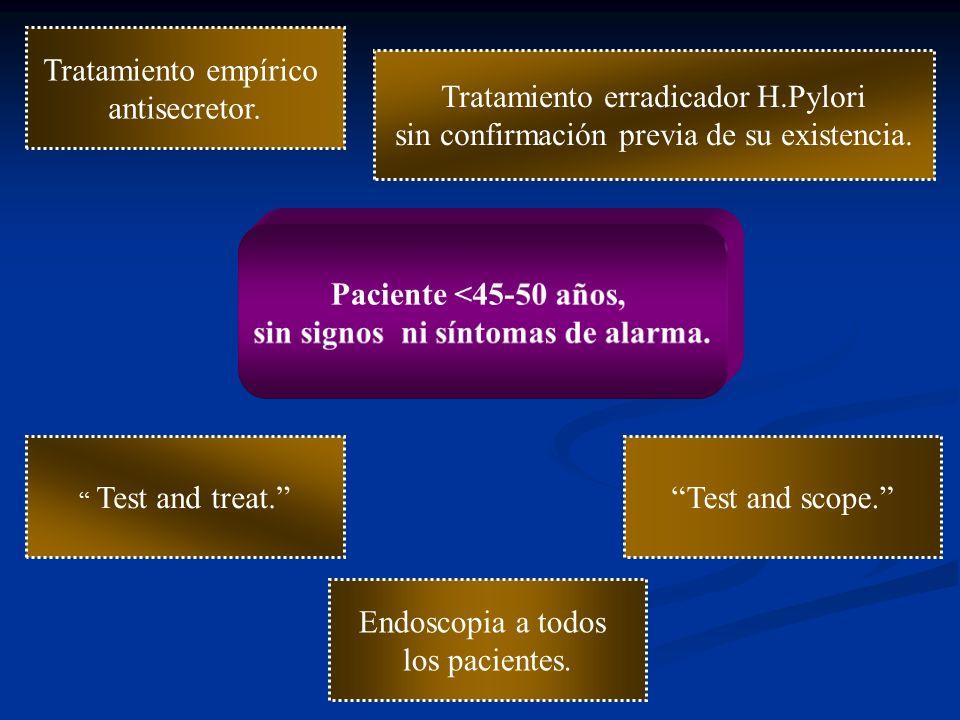 Tratamiento erradicador H.Pylori