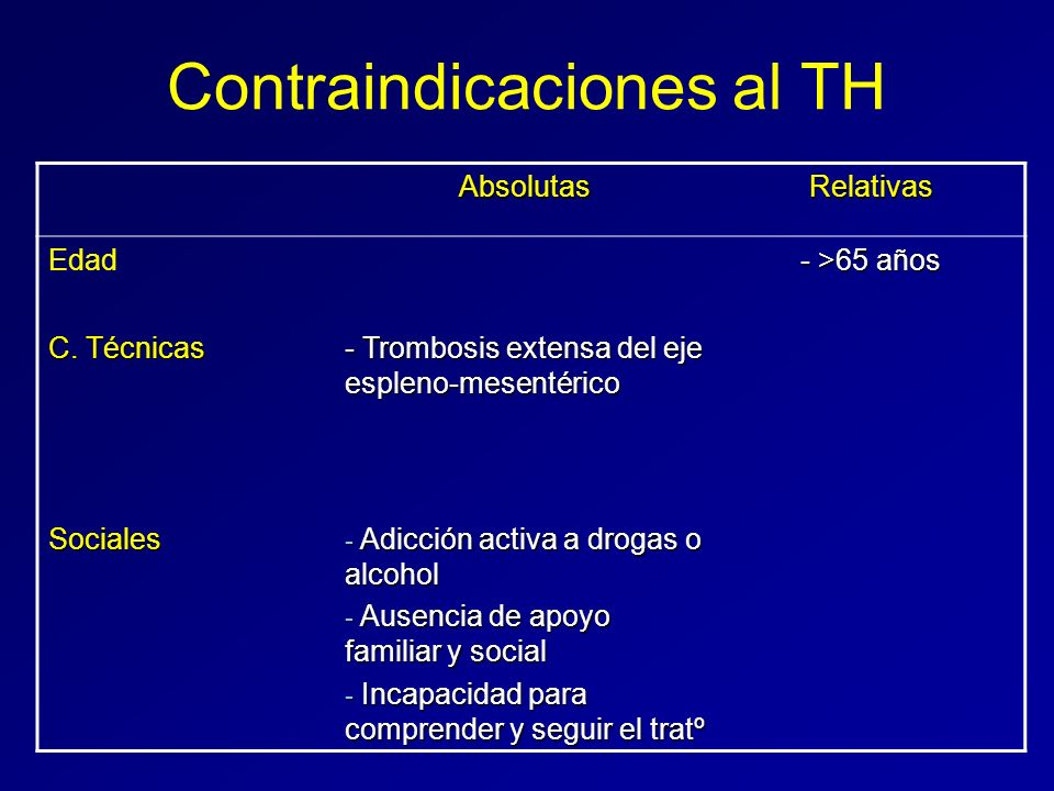 Contraindicaciones al TH