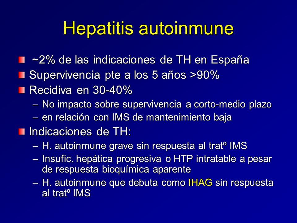 Hepatitis autoinmune ~2% de las indicaciones de TH en España