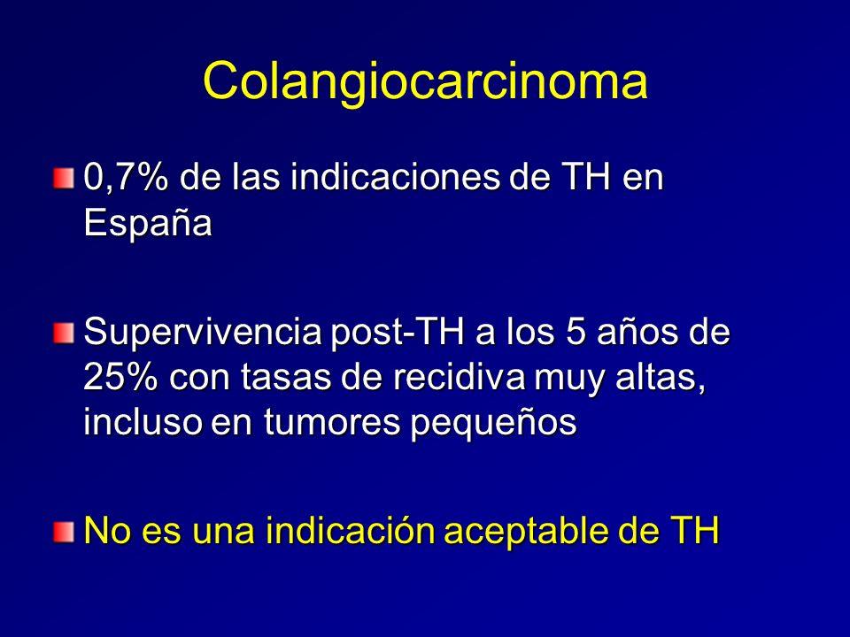 Colangiocarcinoma 0,7% de las indicaciones de TH en España