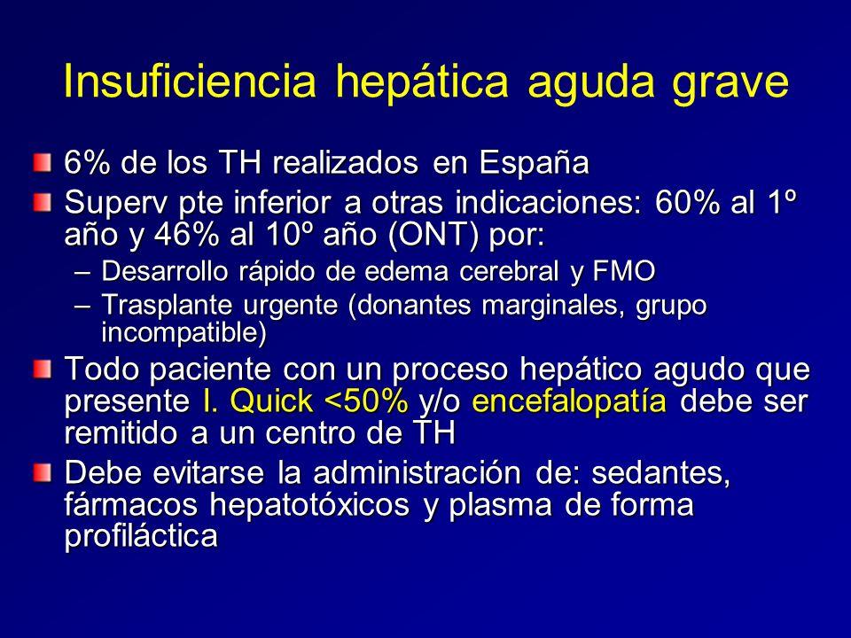 Insuficiencia hepática aguda grave