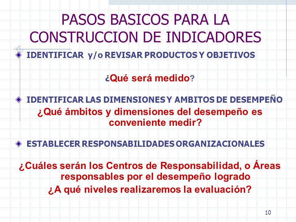 PASOS BASICOS PARA LA CONSTRUCCION DE INDICADORES