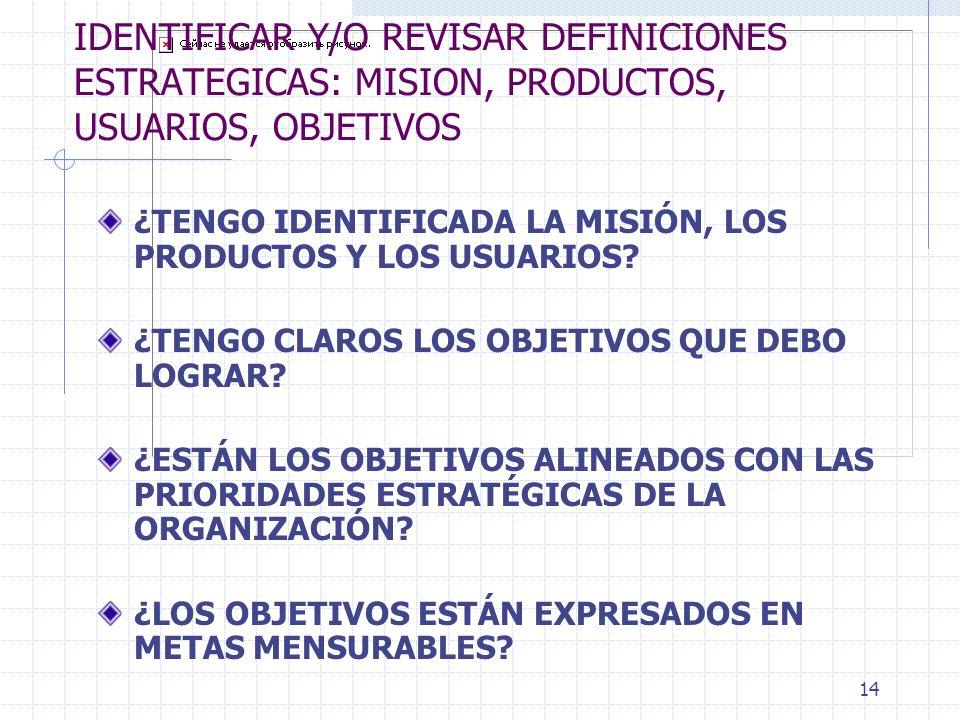 IDENTIFICAR Y/O REVISAR DEFINICIONES ESTRATEGICAS: MISION, PRODUCTOS, USUARIOS, OBJETIVOS