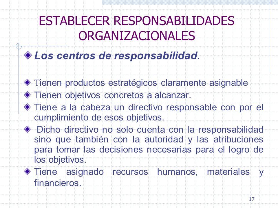ESTABLECER RESPONSABILIDADES ORGANIZACIONALES