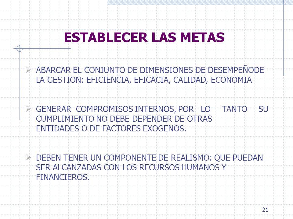 ESTABLECER LAS METAS ABARCAR EL CONJUNTO DE DIMENSIONES DE DESEMPEÑODE