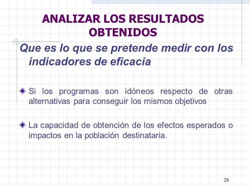 ANALIZAR LOS RESULTADOS OBTENIDOS