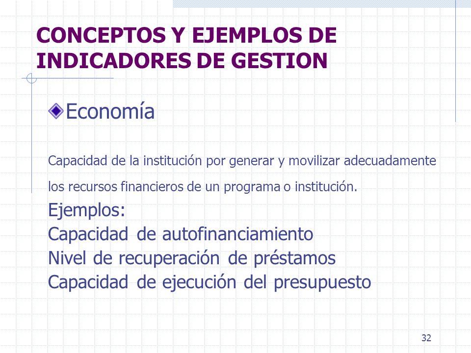 CONCEPTOS Y EJEMPLOS DE INDICADORES DE GESTION