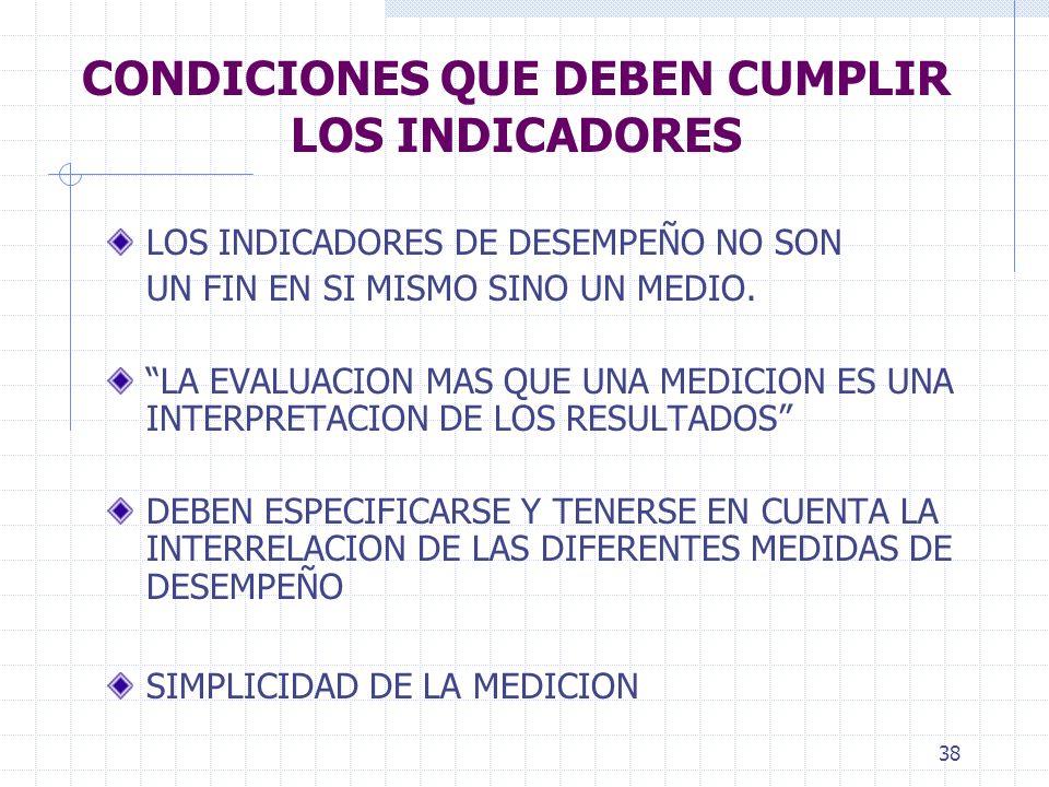 CONDICIONES QUE DEBEN CUMPLIR LOS INDICADORES