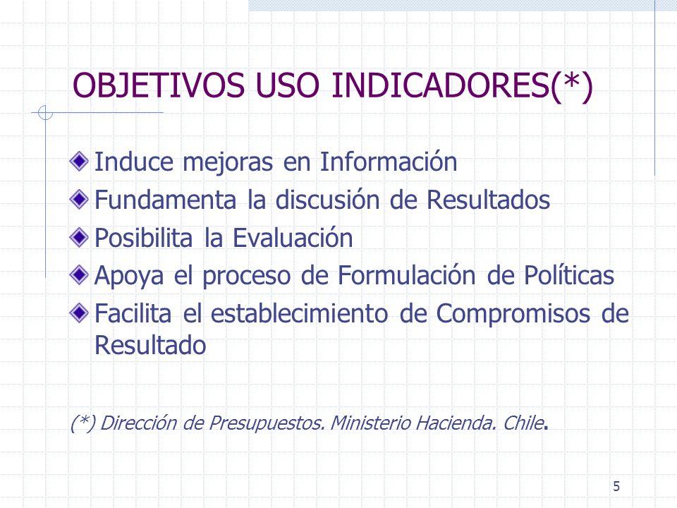 OBJETIVOS USO INDICADORES(*)