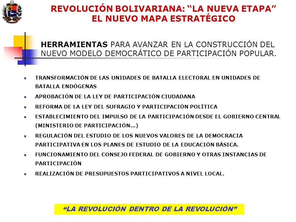 REVOLUCIÓN BOLIVARIANA: LA NUEVA ETAPA EL NUEVO MAPA ESTRATÉGICO
