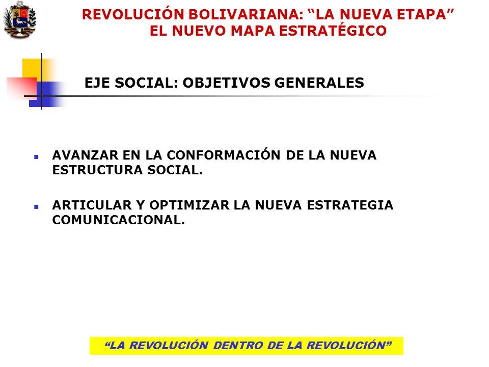 EJE SOCIAL: OBJETIVOS GENERALES