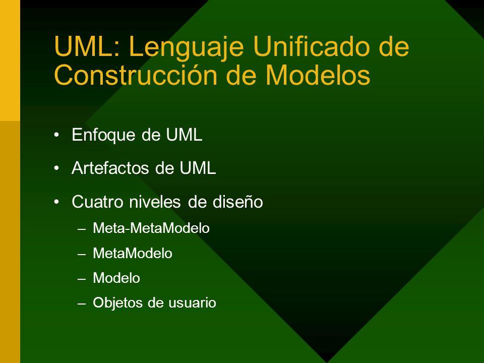 UML: Lenguaje Unificado de Construcción de Modelos