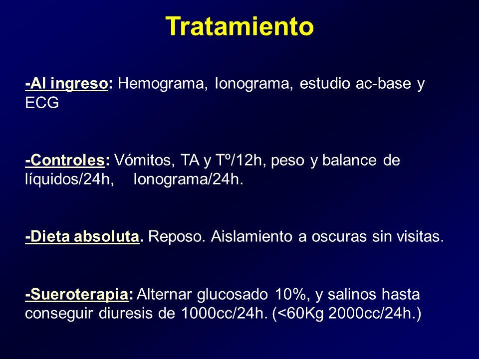 Tratamiento -Al ingreso: Hemograma, Ionograma, estudio ac-base y ECG