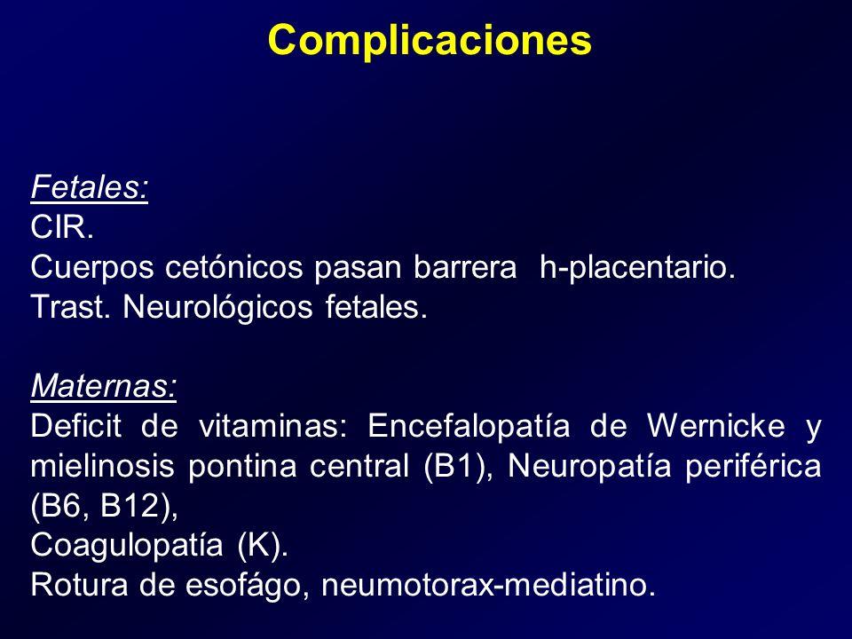 Cuerpos cetónicos pasan barrera h-placentario.