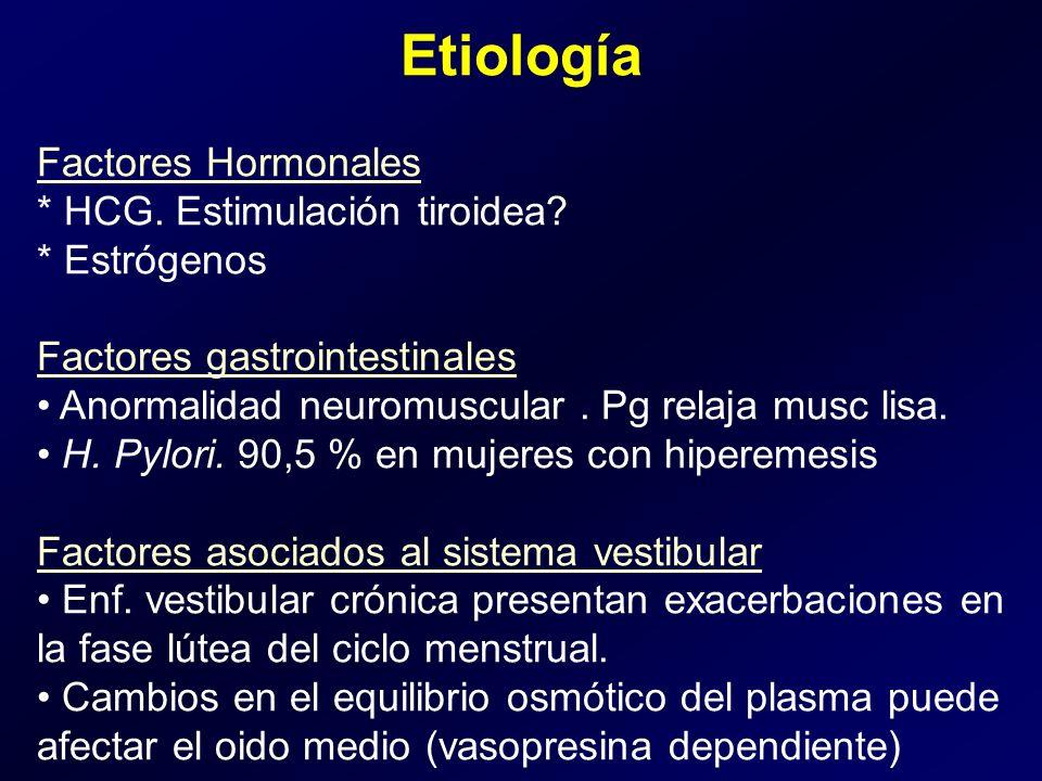 Etiología Factores Hormonales * HCG. Estimulación tiroidea
