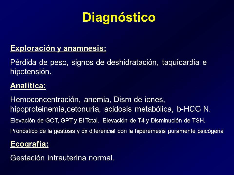 Diagnóstico Exploración y anamnesis: