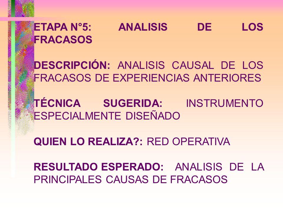 ETAPA N°5: ANALISIS DE LOS FRACASOS