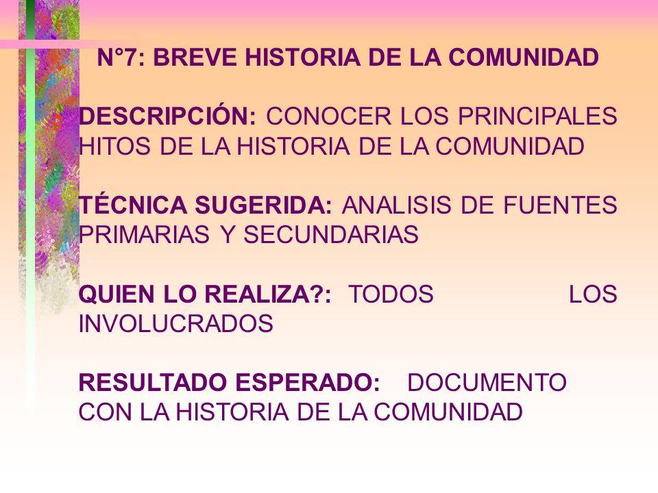 N°7: BREVE HISTORIA DE LA COMUNIDAD