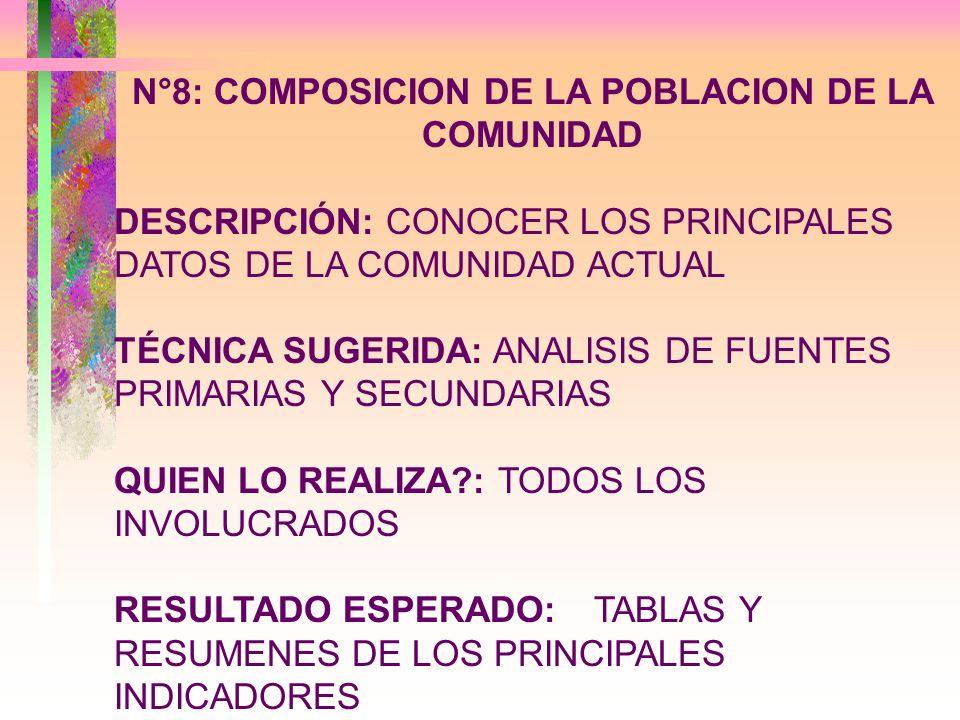 N°8: COMPOSICION DE LA POBLACION DE LA COMUNIDAD