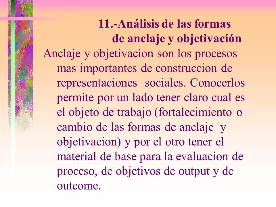 11.-Análisis de las formas de anclaje y objetivación