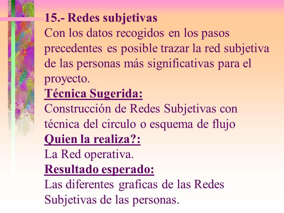 15.- Redes subjetivas
