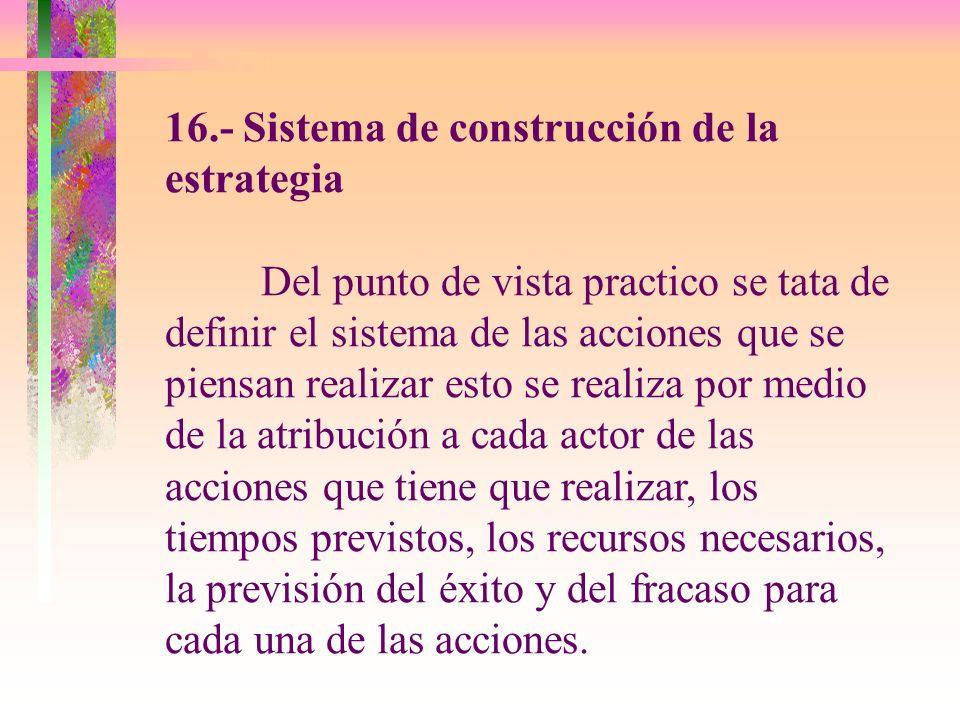 16.- Sistema de construcción de la estrategia