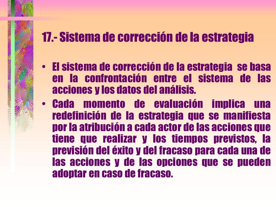 17.- Sistema de corrección de la estrategia
