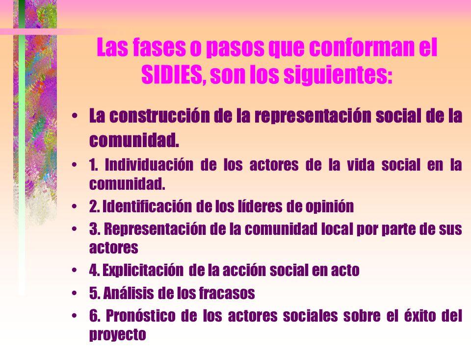 Las fases o pasos que conforman el SIDIES, son los siguientes: