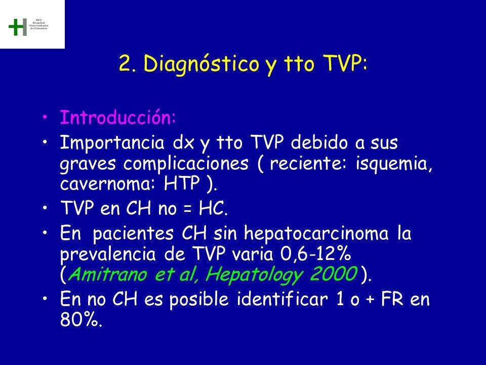 2. Diagnóstico y tto TVP: Introducción: